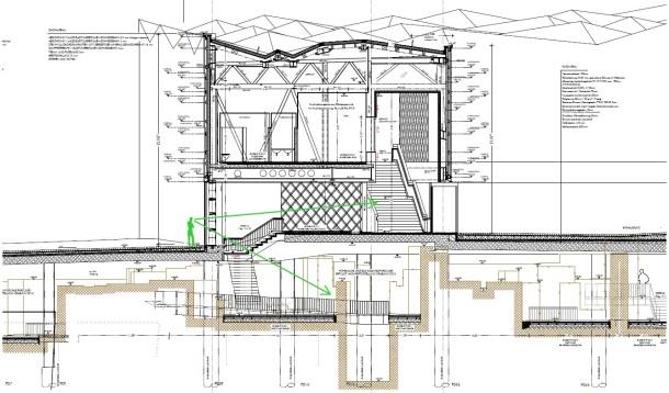 Bauplan, der einen Schnitt durch das Museum zeigt. Unten ist das Bodendenkmal zu erkennen. Auf Erdgeschossniveau befindet sich der Museumseingang, von dem Treppen in das erste Geschoss sowie aus dem Archäologischen Rundgang sowie ein Aufzug angeordnet sind.