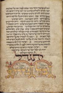 Eine Seite aus dem Machsor in hebräisch verfasst mit Vogeldarstellungen.