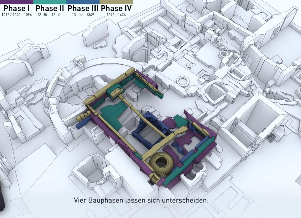 Zeichnung von archäologischen Ausgrabungen von Häusern. Die unterschiedlichen Bauphasen sind unterschiedlich farblich markiert